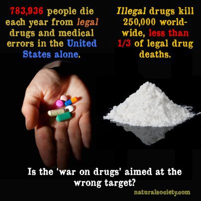 legal vs illegal drugs essay Illicit drugs: social impacts and policy responses times more in supplying the illegal drug market than they can in any production estimates for legal drug.