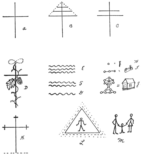 Symbols And Their Huna Significances