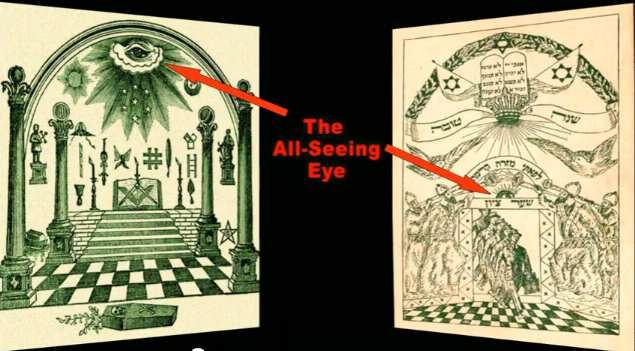 L'œil qui voit tout; tous les symboles des Illuminatis dans les médias Hexstareye5t666