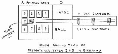 Diagram of Crematoria and gas chambersGas Chamber Holocaust Diagram