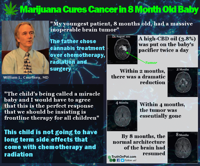 how to make cannabis oil for brain cancer