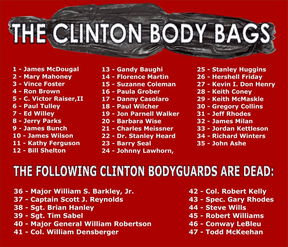 Image result for clinton body count