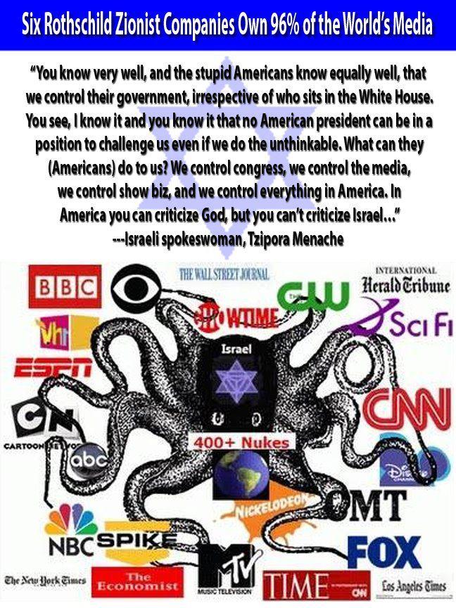 Myndaniðurstaða fyrir zionist media