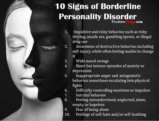 What Is Borderline Personality Disorder >> Borderline Personality Disorder