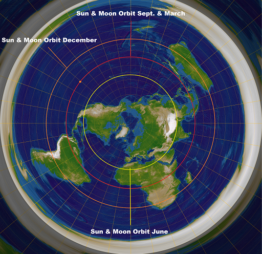 Flat earth theory refuted 101 globe earth facts rex israel 61 if a person were at the equator according to the flat earth map the sun would always rise and set northeast and northwest of the observer gumiabroncs Image collections